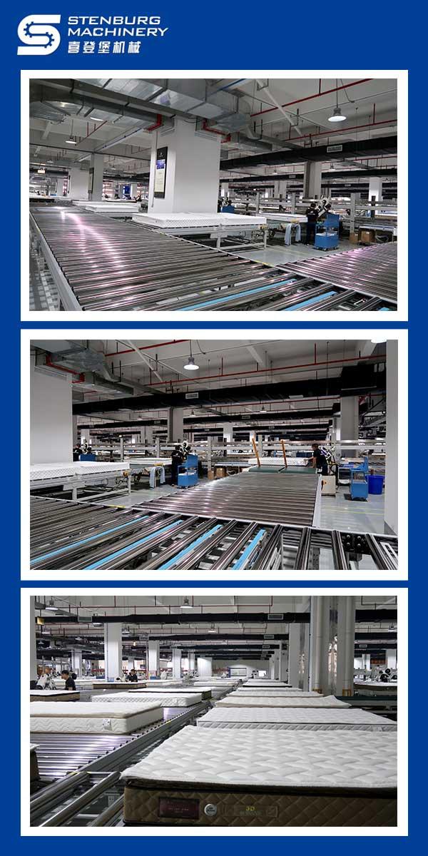 Полный план дизайна линии производства матрасов 4
